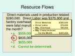 resource flows3