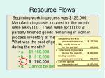 resource flows5