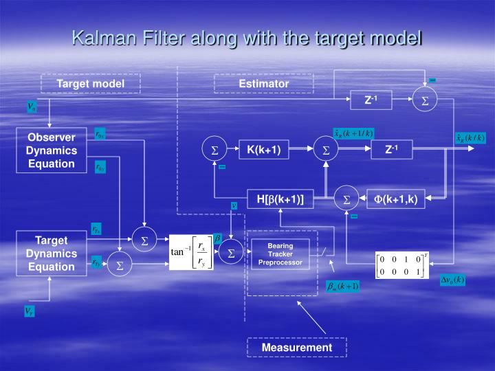 Kalman filter along with the target model