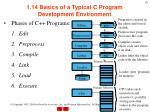 1 14 basics of a typical c program development environment