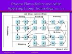 process flows before and after applying group technology slide 1 of 2