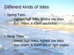 different kinds of tides1