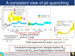 a consistent view of jet quenching1