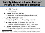 faculty interest in higher levels of inquiry in engineering education