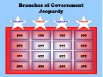 branches of government jeopardy1
