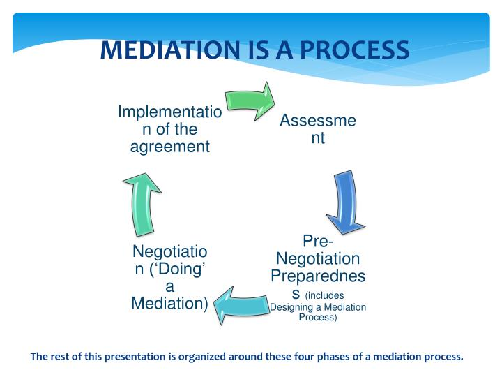 MEDIATION IS A PROCESS