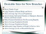 desirable sites for new branches