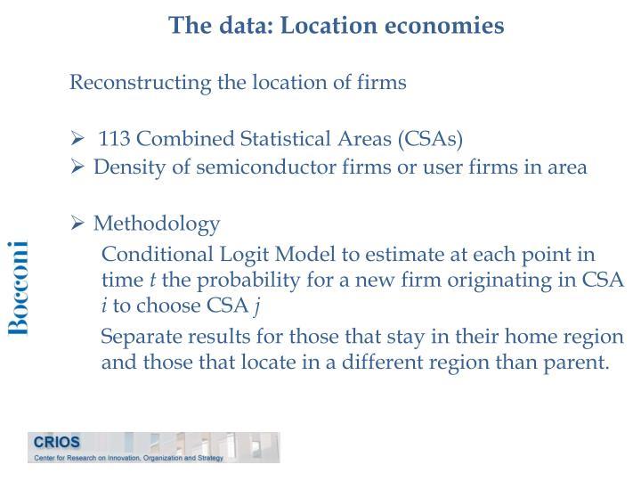 The data: Location