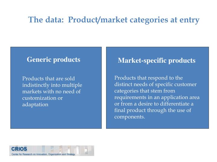 The data:  Product/market