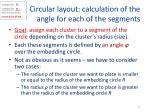 circular layout calculation of the angle for each of the segments