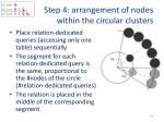 step 4 arrangement of nodes within the circular clusters7