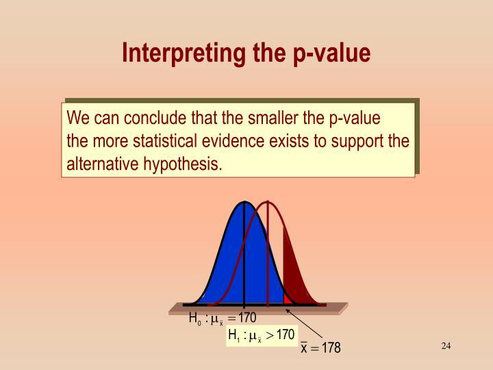 Interpreting the p-value