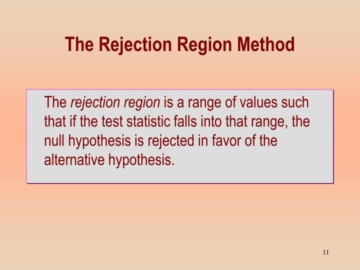 The Rejection Region Method