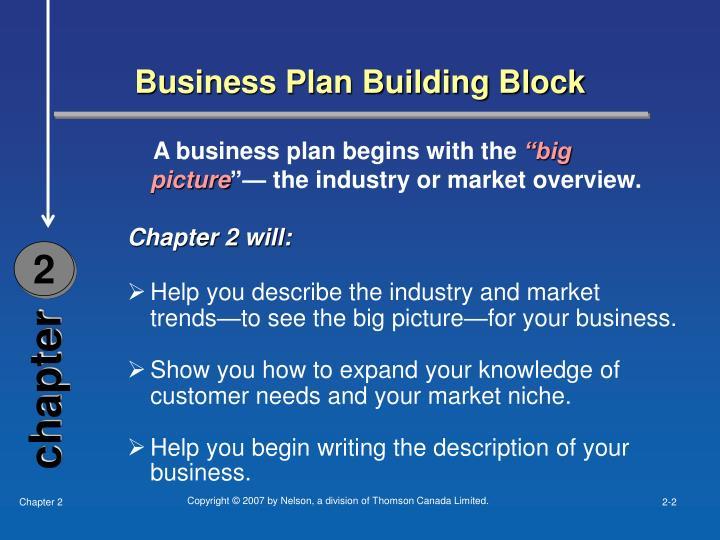 Business plan building block