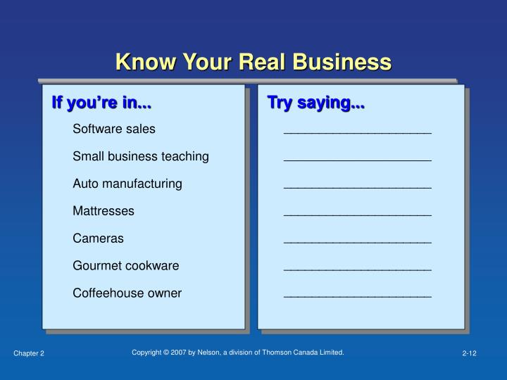 Know Your Real Business