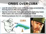 crisis over cuba