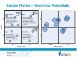 boston matrix overview potentials