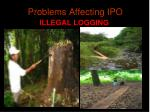 problems affecting ipo2