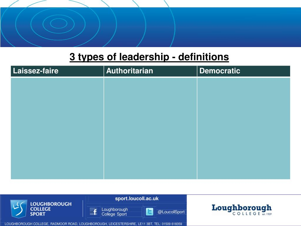 PPT - Effective Leaders PowerPoint Presentation - ID:6846901
