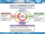 windows server update services process