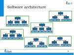 software architecture4