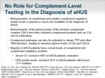 no role for complement level testing in the diagnosis of ahus