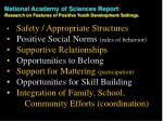 national academy of sciences report research on features of positive youth development settings