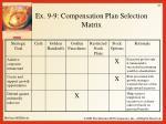 ex 9 9 compensation plan selection matrix