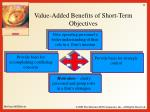 value added benefits of short term objectives