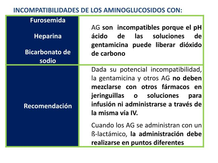 INCOMPATIBILIDADES DE LOS AMINOGLUCOSIDOS CON: