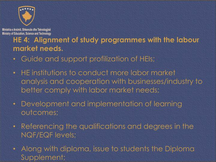 HE 4:  Alignment of study