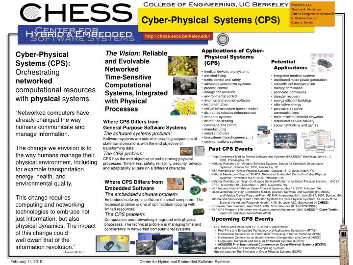 cyber physical systems cps n.