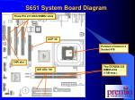 s651 system board diagram