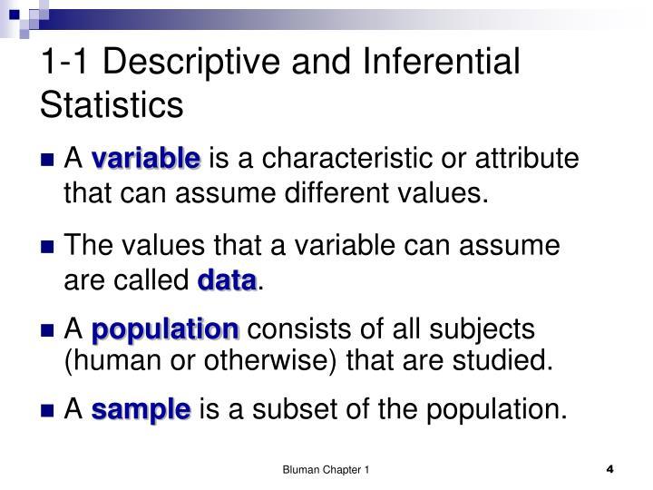 1-1 Descriptive and Inferential Statistics
