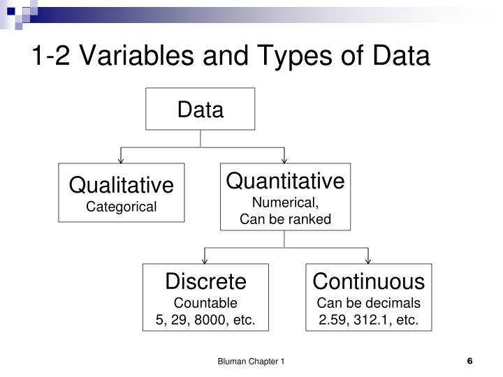 1-2 Variables and Types of Data
