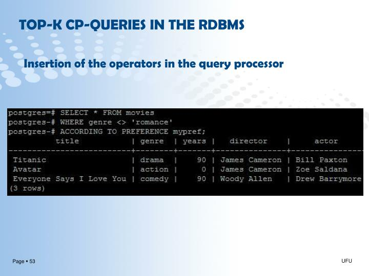TOP-K CP-QUERIES IN THE RDBMS