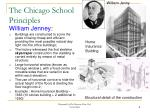 the chicago school principles