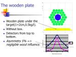 the wooden plate