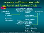 accounts and transactions in the payroll and personnel cycle1