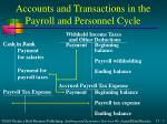 accounts and transactions in the payroll and personnel cycle2