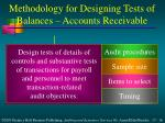 methodology for designing tests of balances accounts receivable1