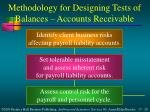 methodology for designing tests of balances accounts receivable2