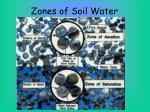 zones of soil water