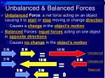 unbalanced balanced forces