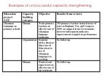 examples of un successful capacity strengthening2