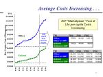 average costs increasing