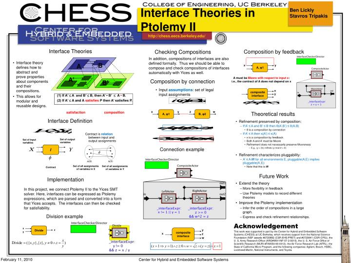 interface theories in ptolemy ii n.