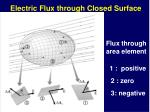 electric flux through closed surface