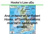 hooke s law udu1