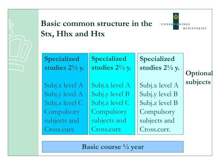 Basic common structure in the